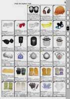 Средства защиты труда FIT: Наколенники Наушники Каски Очки защитные Маски Респираторы Перчатки Рукавицы