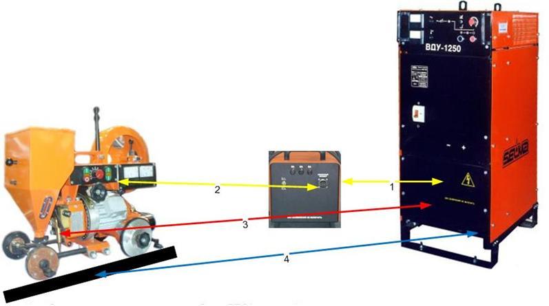 1 - кабель управления от
